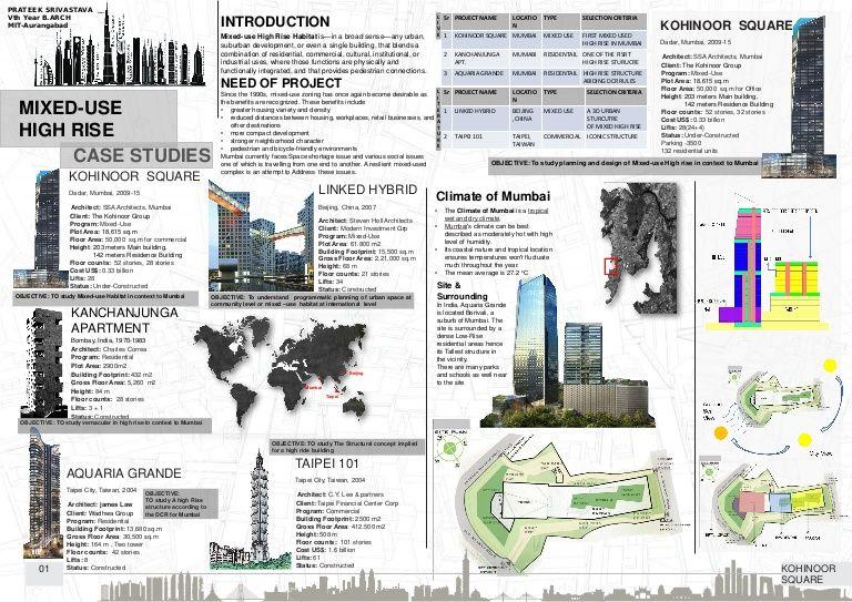Mumbai, High Rise Buildings Case studies, Kohinoor Square