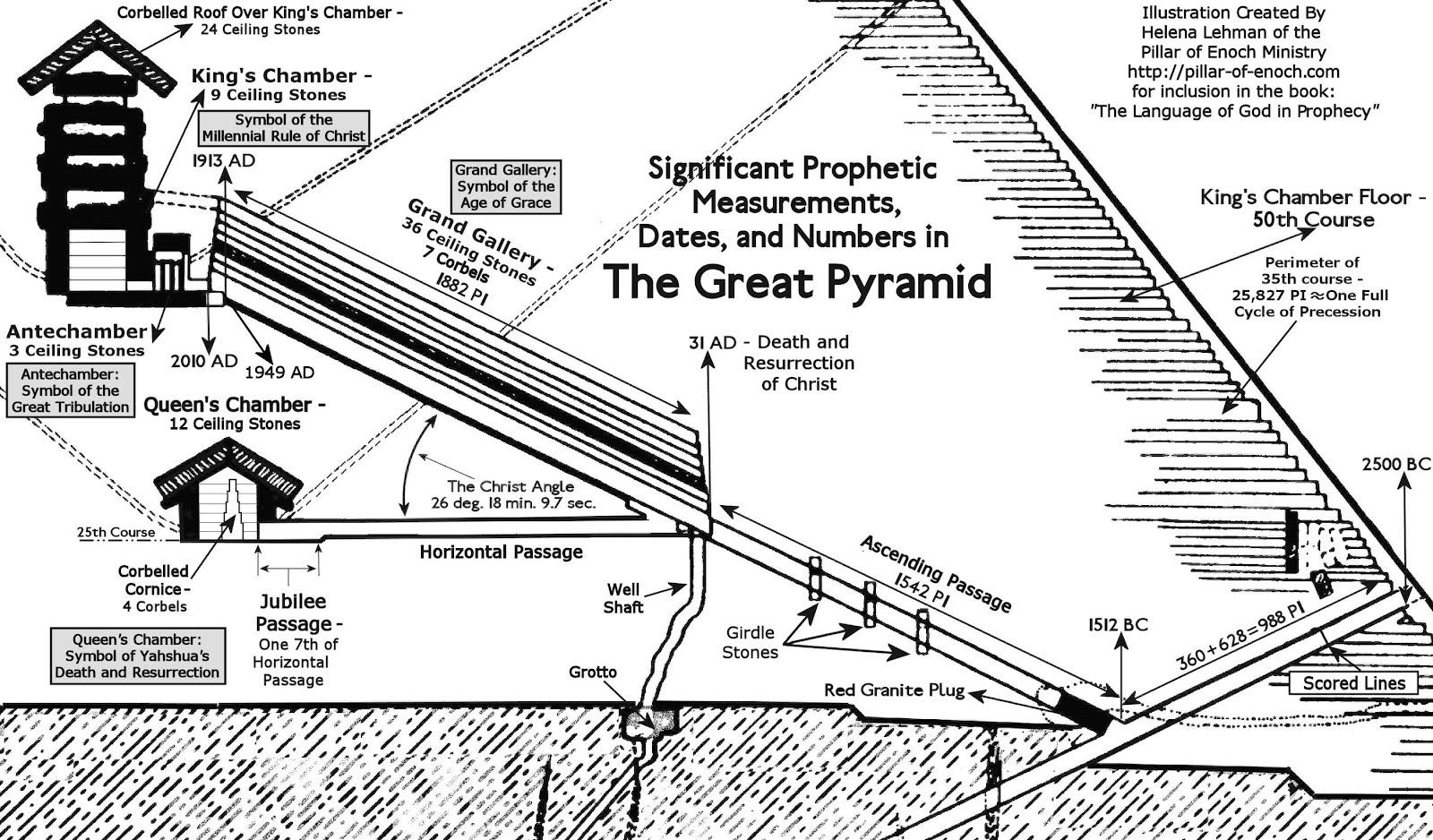 Image Result For Cairo Pyramids Map