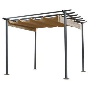 replacement gazebo roof panel home outdoor decor garden pinterest gazebo roof roof. Black Bedroom Furniture Sets. Home Design Ideas