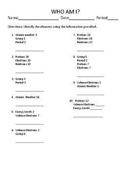 Who am i elements review activity atomic number instructional instructional strategiespractice problems worksheet informal assessment homework science centers reinforcement urtaz Images