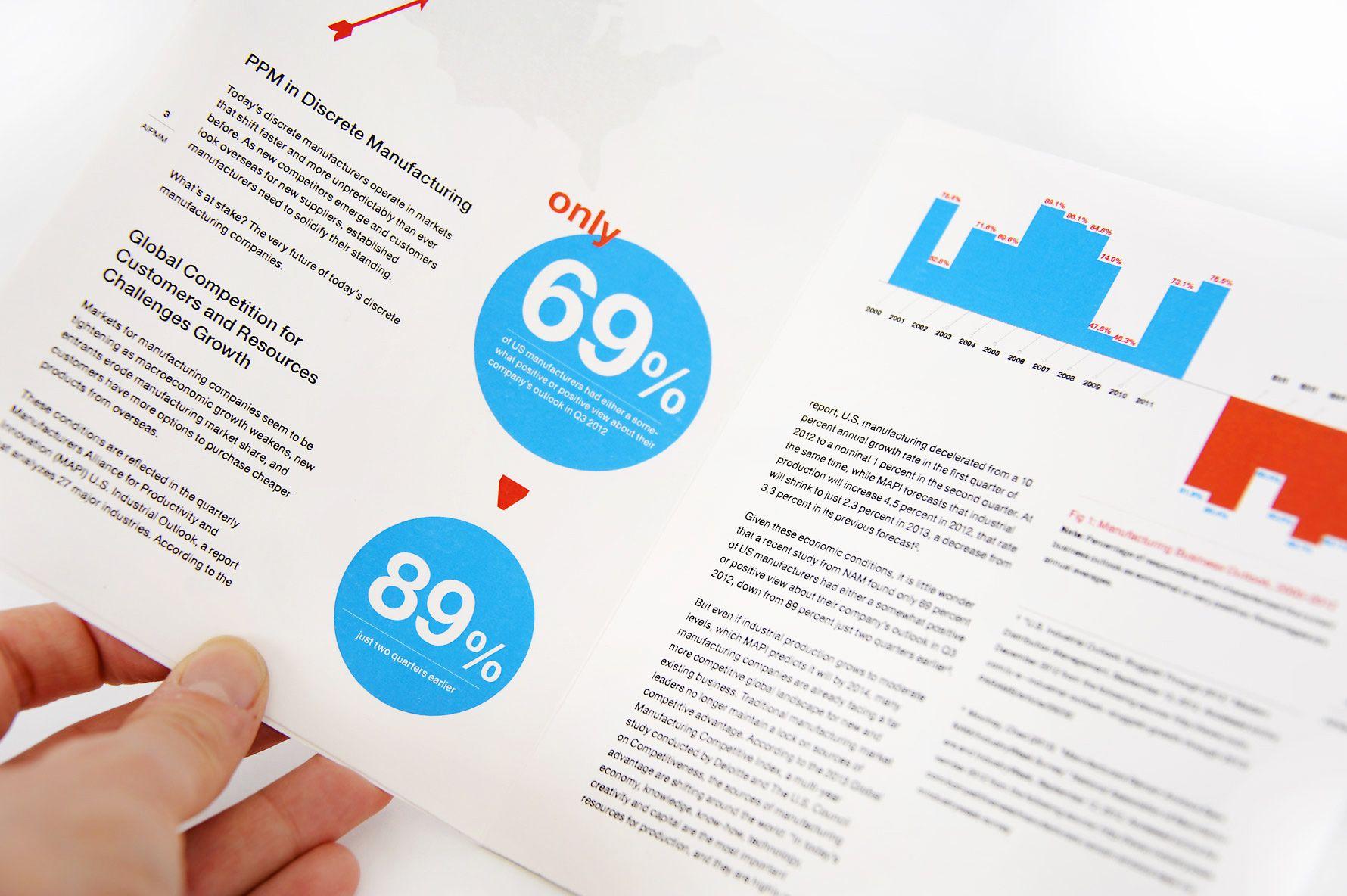 White Paper Design Paper Template Graphic Design Company Paper Design