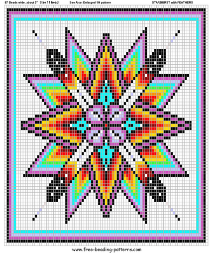 """Love this for a bead loom pattern"" This is a Christy Williams design! She had this as her Powwows.com avatar for years; which is how it got stolen and uploaded to a free bead pattern website. Christy herself has said on FB, that the center of this design(her original) is not a flower, and is more detailed than the stolen ""copied"" version. https://www.facebook.com/thebeadinfool?fref=ts"