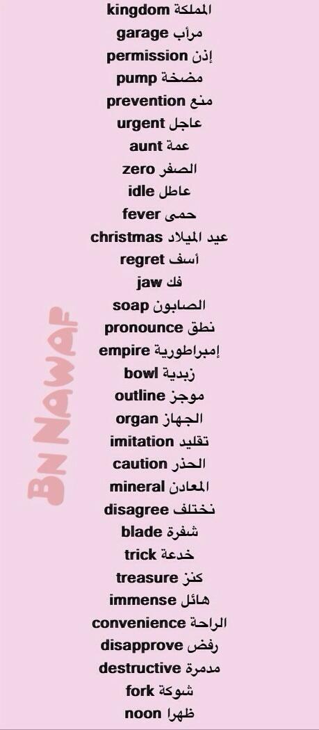 Embedded English Language Learning Grammar Learn English Words Learn Arabic Language