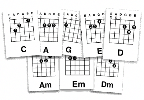 How to give guitar lessons. First eight guitar chords