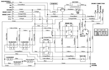 lt 1050 cub cadet wiring diagram also cub cadet wiring diagram also rh pinterest com Cub Cadet LTX 1046 Manual Cub Cadet LT1040 Wiring-Diagram
