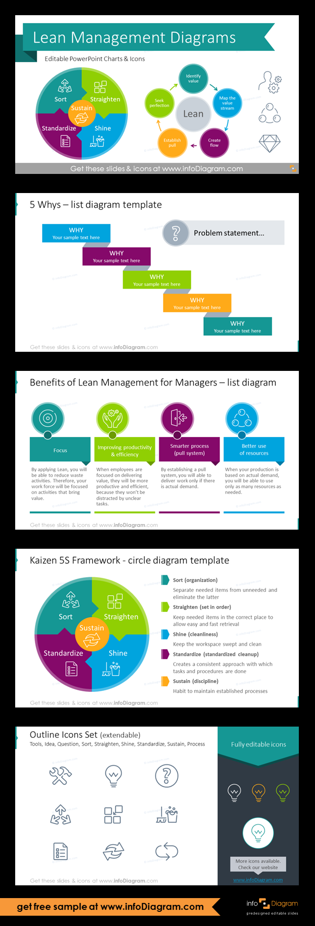 Lean Management Presentation Diagrams (PPT template