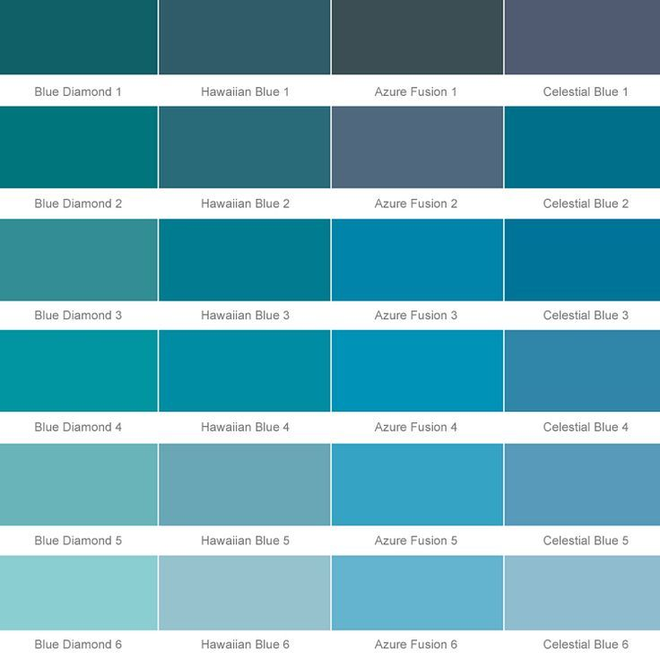 dulux turquoise bathroom wall paint - google search | bathroom