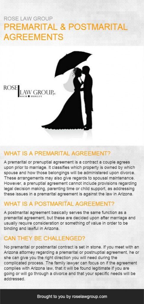 Premarital And Postmarital Agreements Familylaw Family Prenups