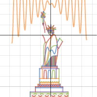 An awesome graph of the Statue of Liberty created by one of our users - #math #iheartmath
