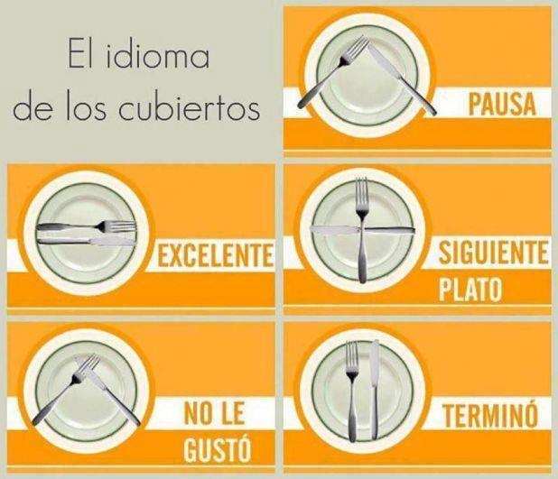 El lenguaje de los cubiertos food art meals and cake for Orden de los cubiertos en la mesa