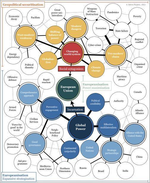 Geopolitical securitization