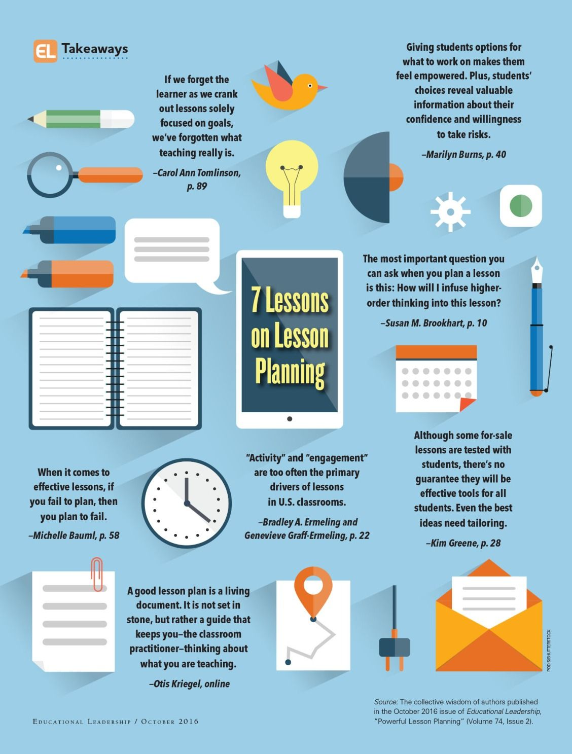With Powerful Lesson Planning You Can Turn Your Lessons Plans Into Learning Plans Read More In Educa Educational Leadership Instructional Coaching Leadership