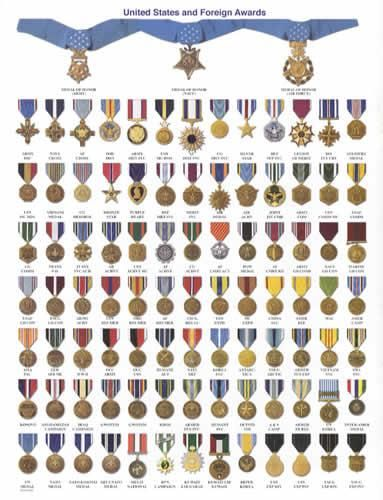 Military medals and ribbons order of precedence correct wear us