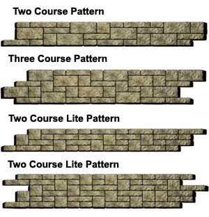 Patterned Retaining Walls Retaining Wall Retaining Wall Design Building A Retaining Wall