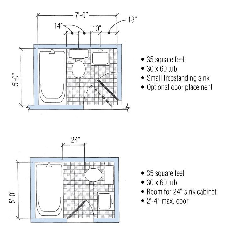 Image Result For 25 Sq Ft Bathroom Floor Plans Small Bathroom Floor Plans 5x7 Bathroom Layout Small Bathroom Layout