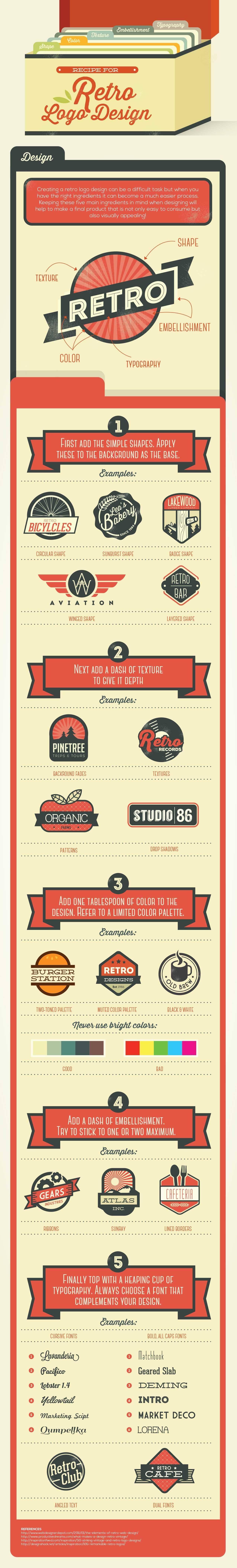 recipe for retro logo design infographic logo pinterest logo design grafik design und design. Black Bedroom Furniture Sets. Home Design Ideas