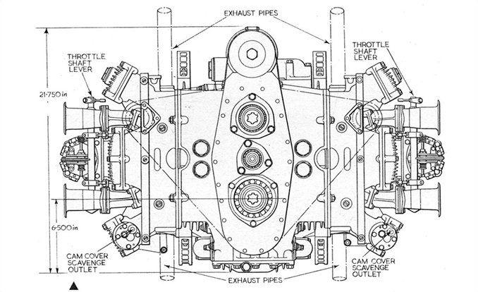 You think Porsche's flat-six is different? Wait until you