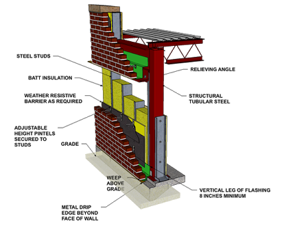 steel frame wall section detail - Google Search | drawing2