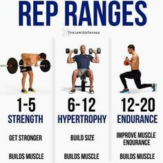 strength 15 this strength 15 this lower rep range