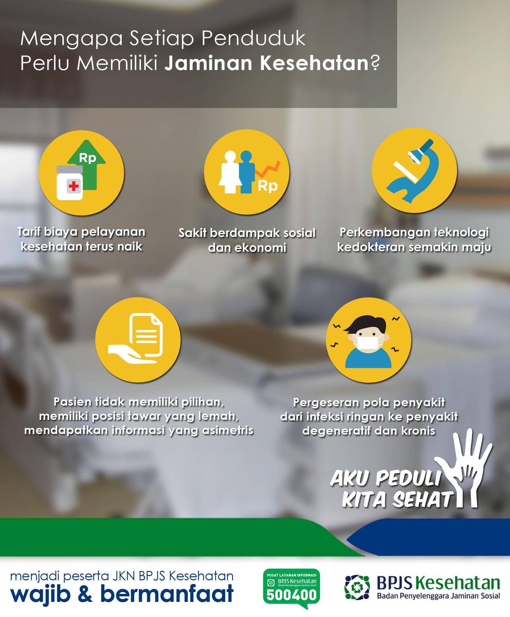 Poster Sosialisasi Mengapa Setiap Penduduk Perlu Memiliki Jaminan Kesehatan Bpjs Kesehatan Learn Affiliate Marketing Affiliate Marketing Learning