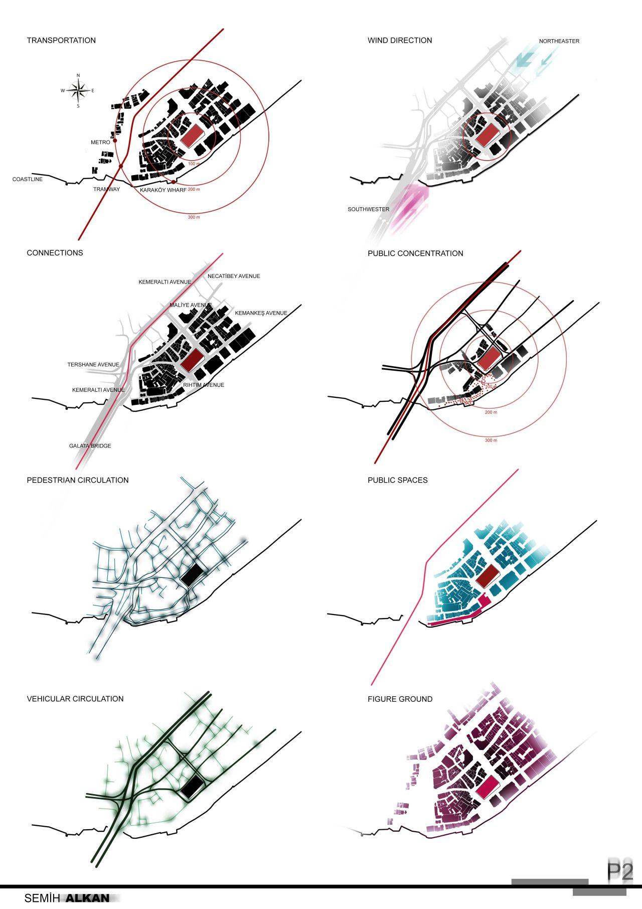 Architecture Site Analysis Diagram Vintage Anatomy Visualizing User Gallery Photo