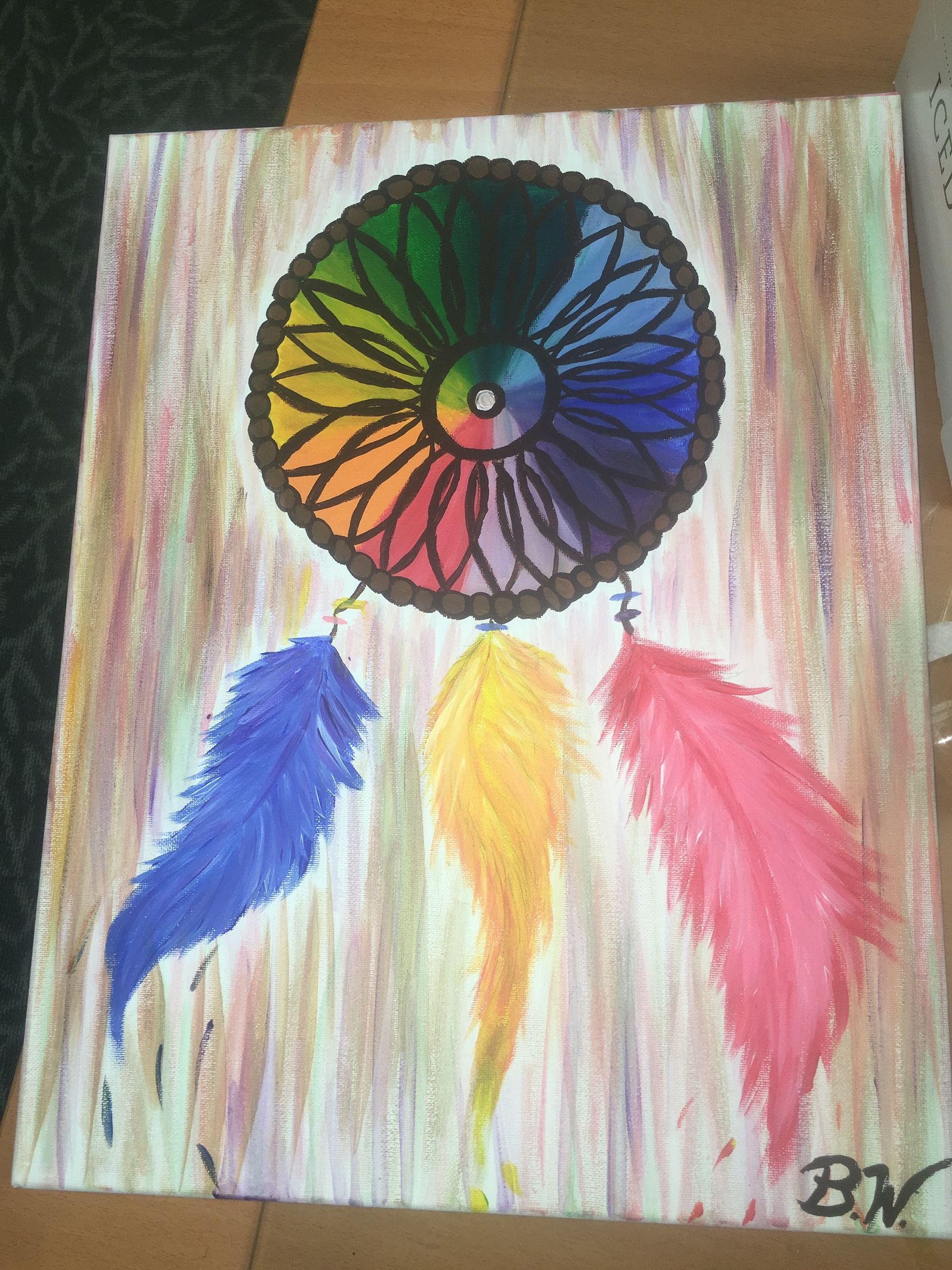 Cosmetology Color Wheel Project More