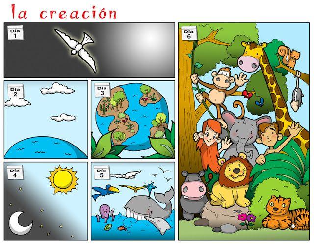 Relato De La Creación La Creacion Para Niños Biblia Para Niños Imagenes De La Creacion