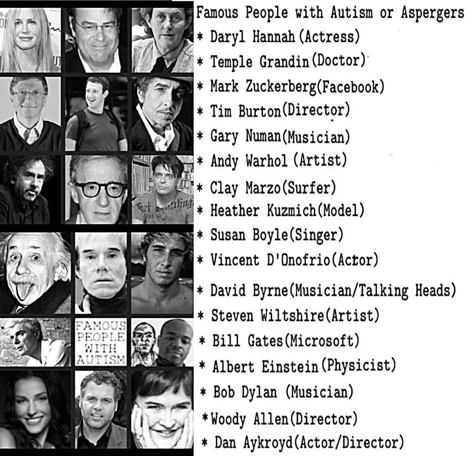 Famous people who have Autism & Aspergers. Some may ...