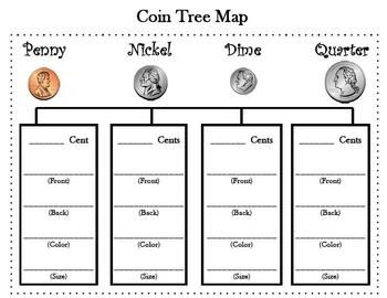 Coin Tree Map Students Record Their Findings Free