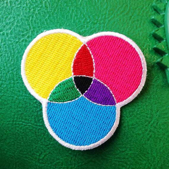 CMYK Embroidered Iron On Patch CMYK Patch by fairycakes on Etsy