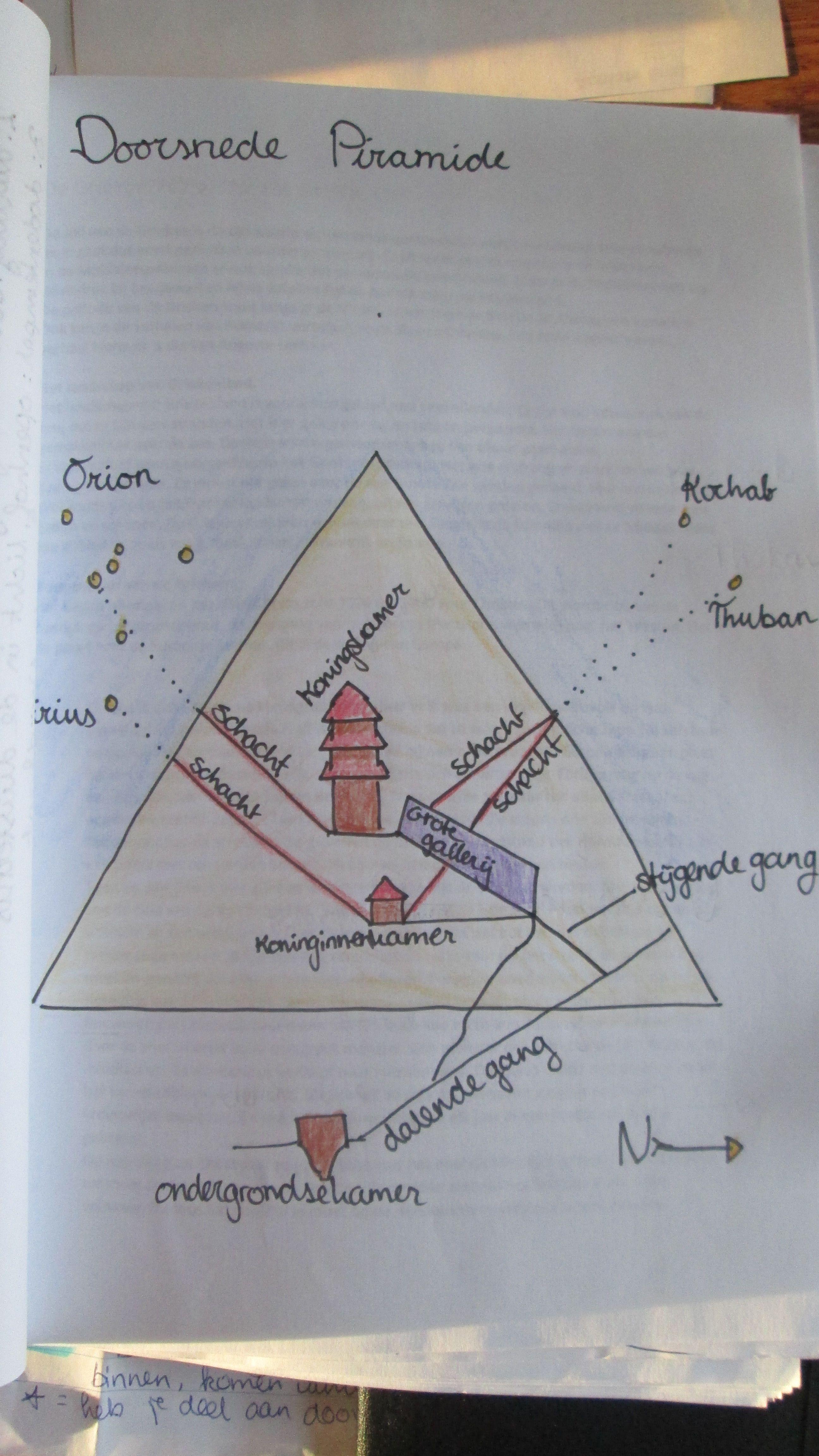 Geschiedenis Tekening Van Doorsnede Van De Piramide