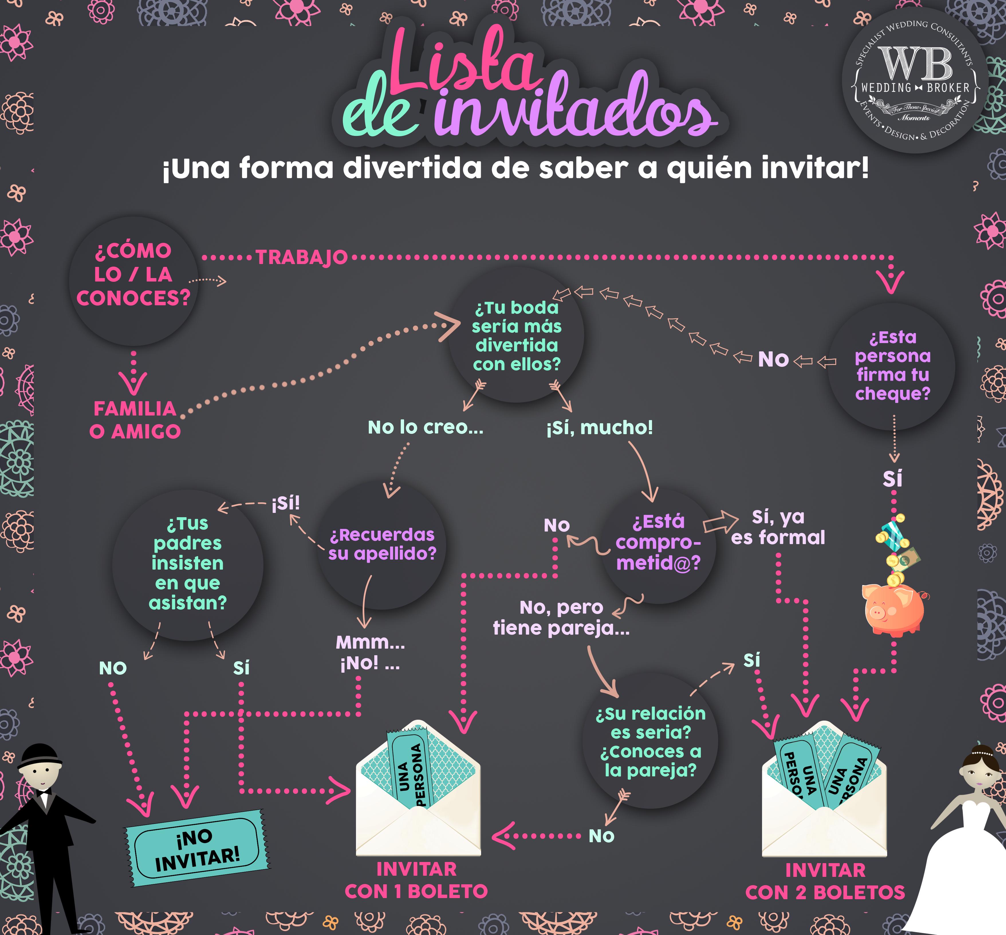 La lista ideal para saber quiénes serán tus invitados! #WeddingBroker    Lista de invitados, Salones para bodas, Boda