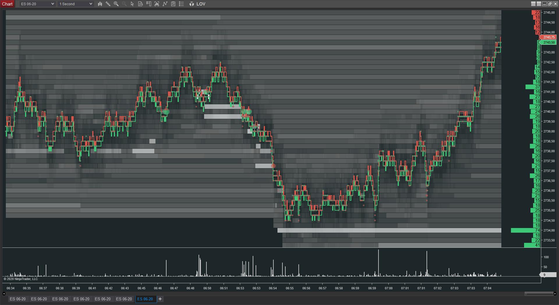 Pin On Trading Orderflow