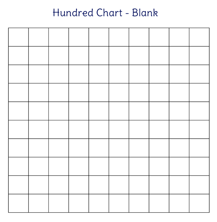 Perfect Blank Grid Chart Graph Chart Free Premium Templates, Grids Charts And  Tables, 10 Graph Templates Free Sample Example Format Free,  Blank Grid Chart