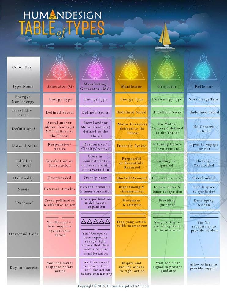 Feng Shui Basics Astrology