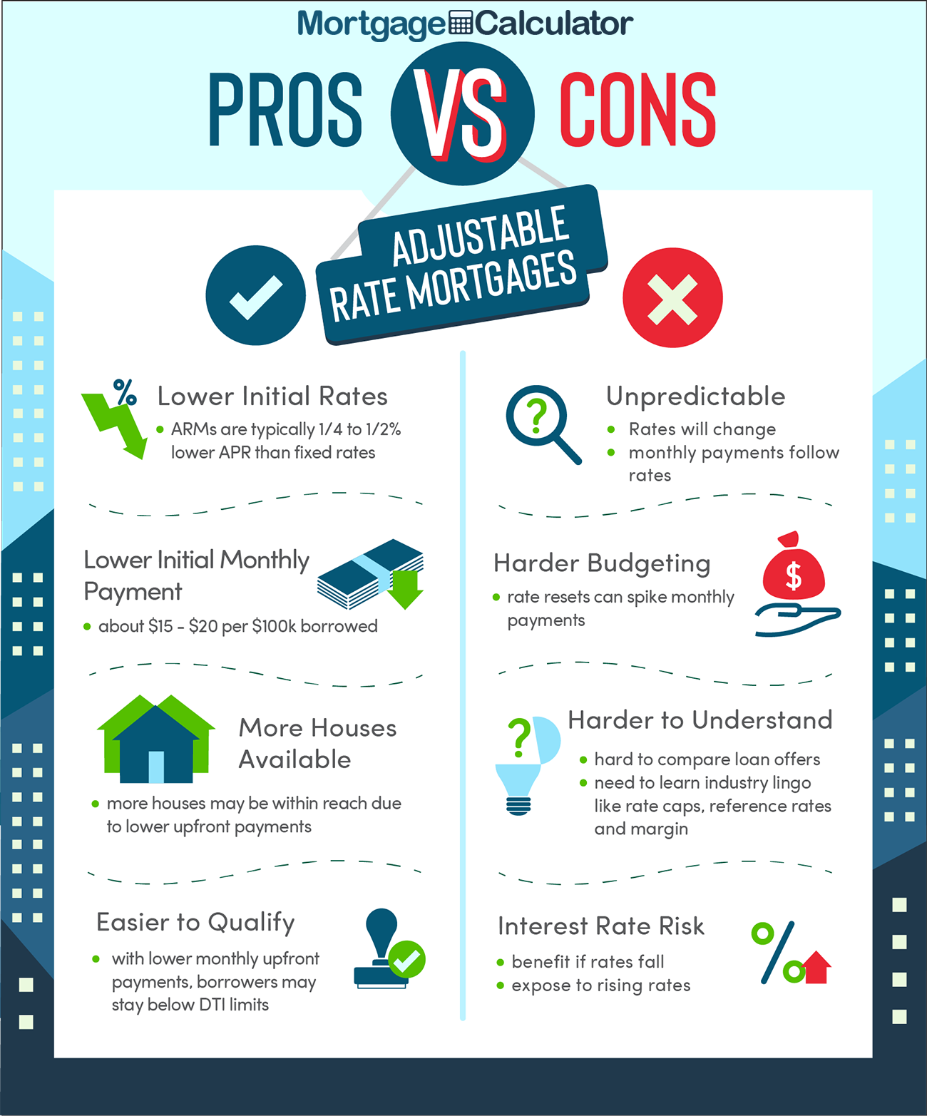 Pros And Cons Of Adjustable Rate Mortgages Adjustable Rate Mortgage First Home Buyer Fixed Rate Mortgage