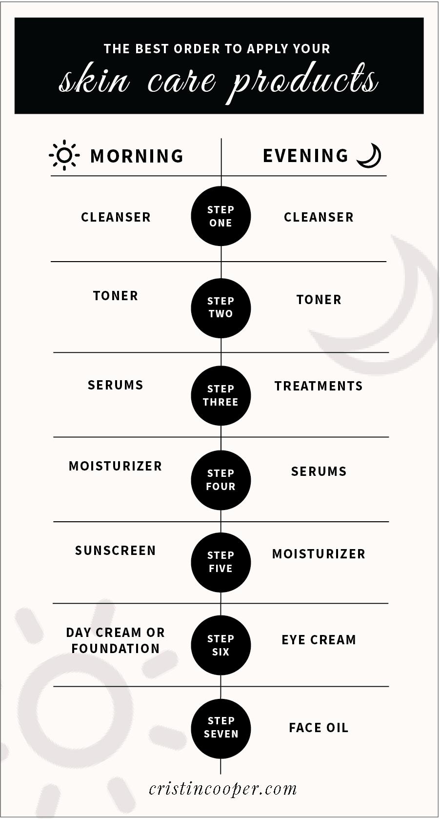 Winter Skincare Favorites Cristin Cooper Morning Skin Care Routine Skin Care Routine Order Skin Care