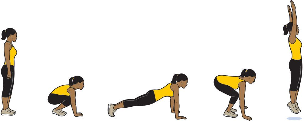 How to Do a Burpee   Burpees, Fitness, Quick workout