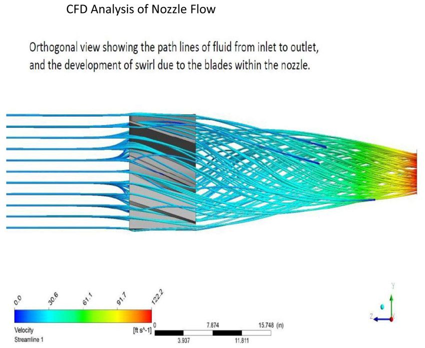 Cfd Analysis For Nozzle Flow Looking For Same Services