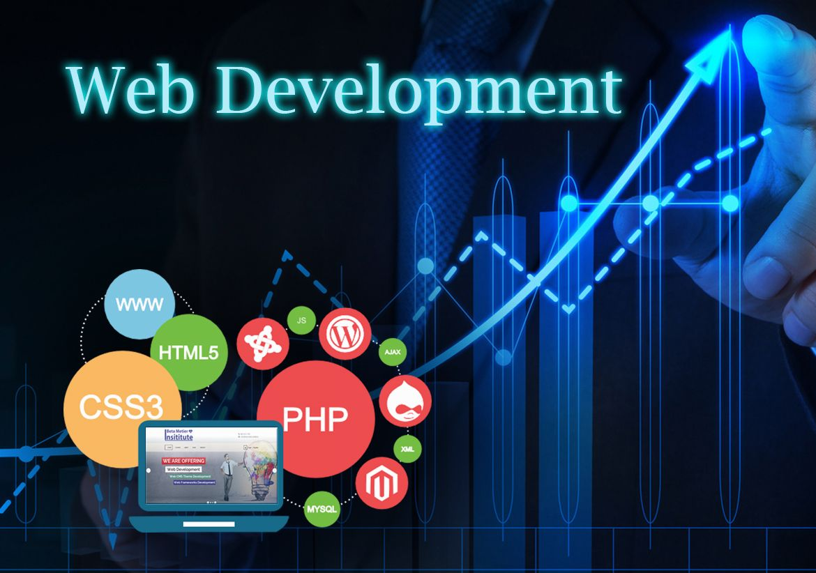 Best Way To Increase Your Business Strategies And Improvement Of Your Company Is The Best W Web Development Website Development Company Web Development Company