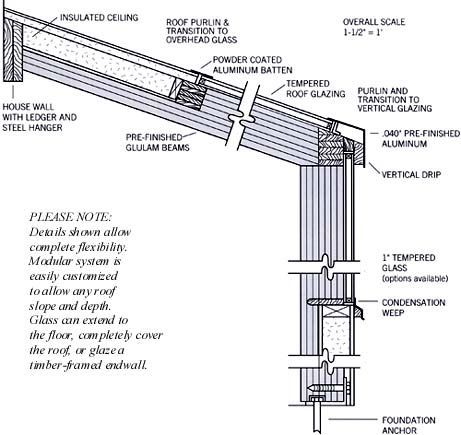 Glulam Construction Wall Section Google Search Detail