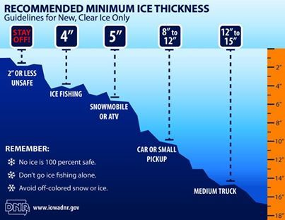 Minimum ice thickness guidlines also best fishing tips images on pinterest rh