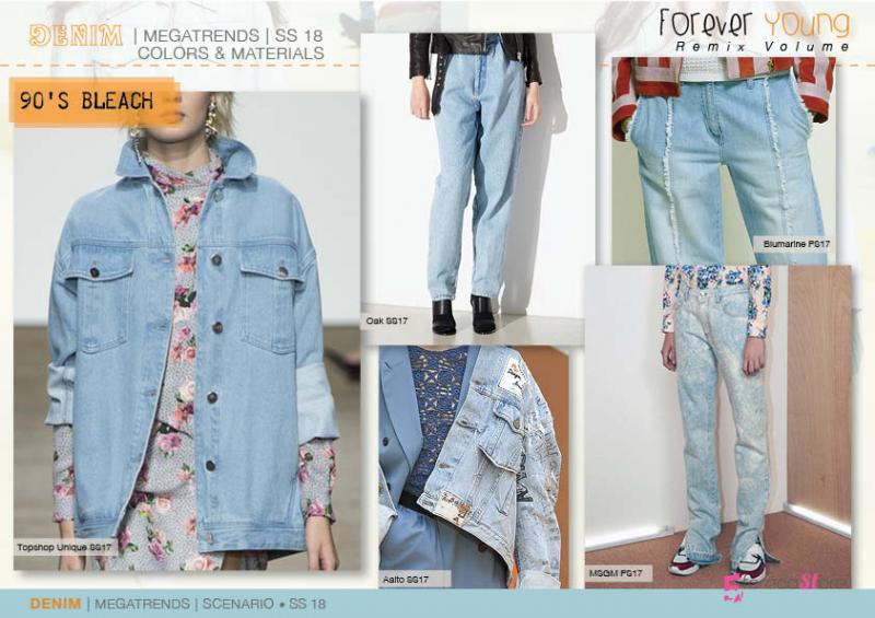 http://www.5forecastore.fashion/denim-mega-trends-forecast ...