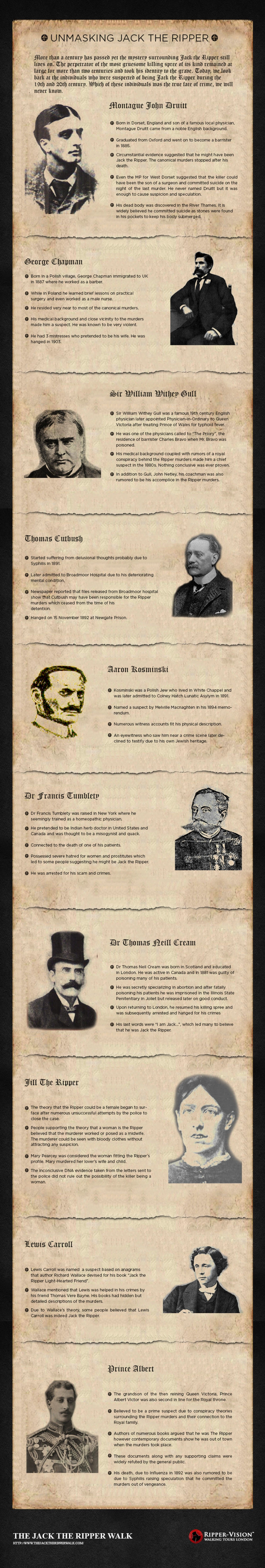 summary for jack the ripper The crimes of jack the ripper were committed over 120 years ago and yet they  still remain as mysterious and compelling as perhaps they ever.