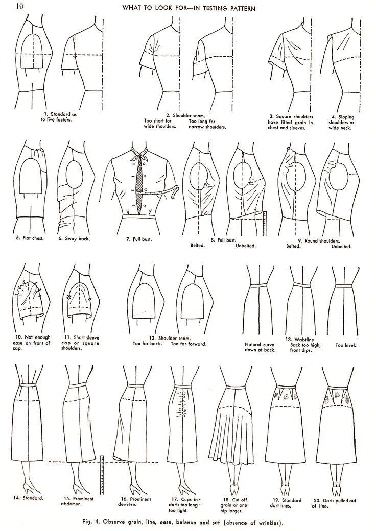 Soluciones para problemas al ajustar las prendas. | Patronaje ...