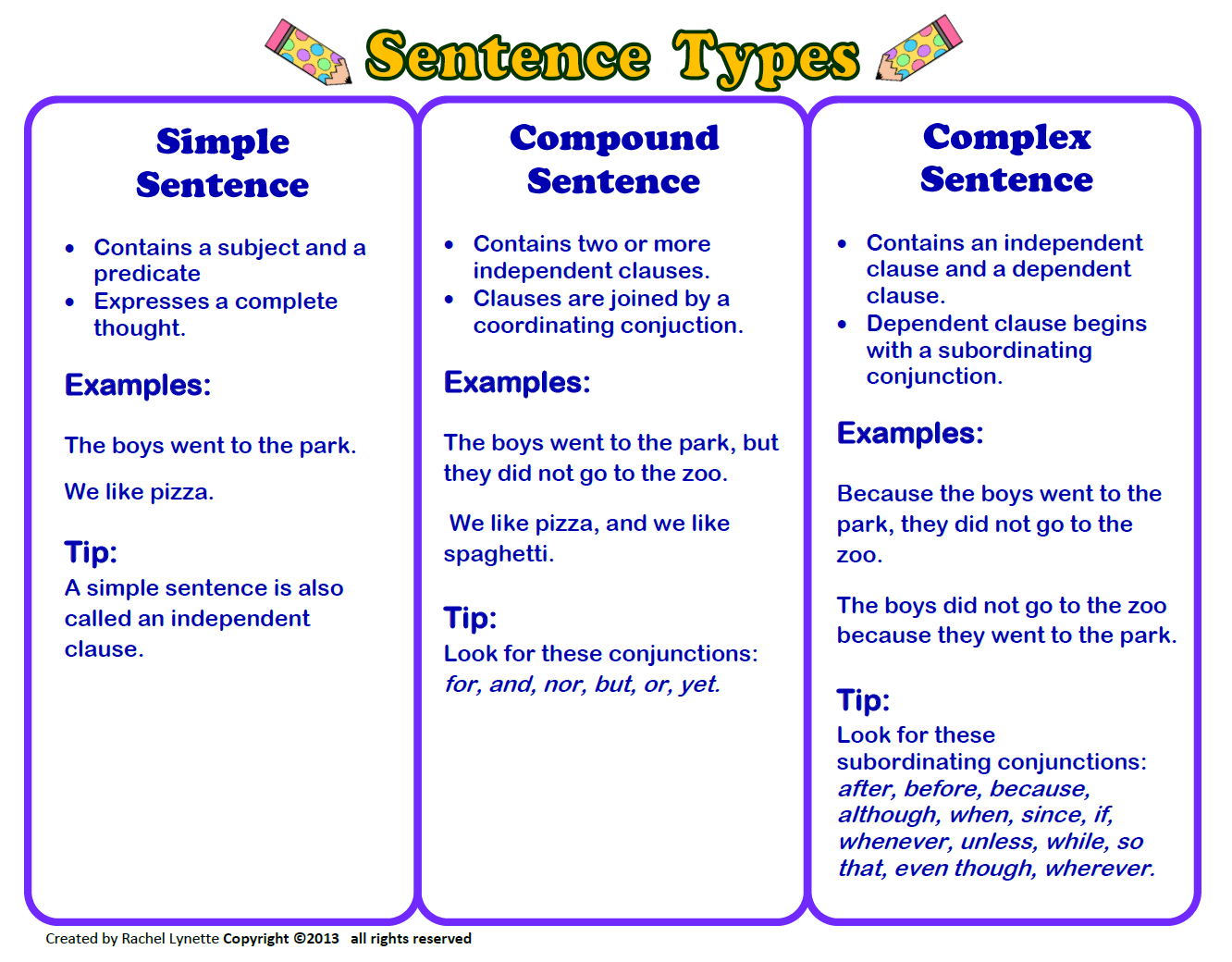 SENTENCE TYPES | GREGORY CHANDLER--GRAMMAR | Pinterest | Sentences ...