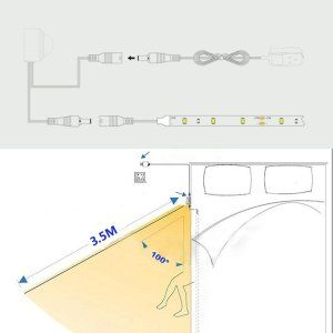 Brtlx 人感センサーライト Ledテープライト 150cm 12v 防水 電球色 自動点灯消灯 フットライト ベッドの下 廊下 ドア 玄 センサーライト Ledテープ 玄関ライト