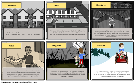 Storyboard That The Giver
