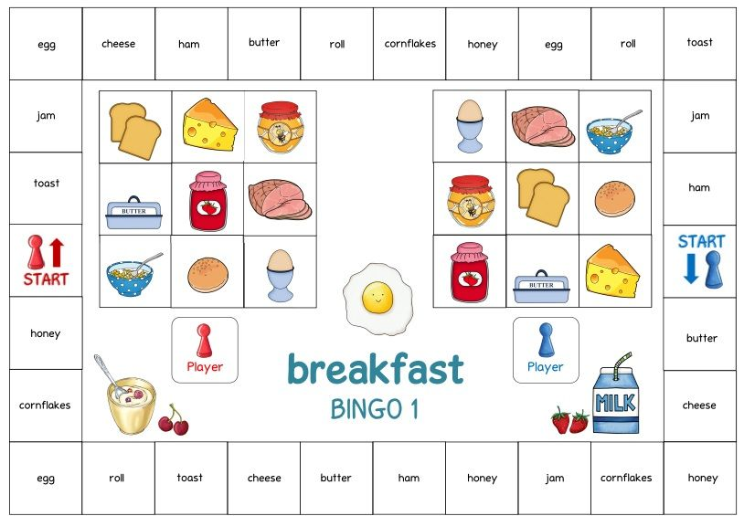 "Ideenreise Ergänzende Materialien ""breakfast""  Unterrichtsmaterial  Pinterest  Ideenreise"