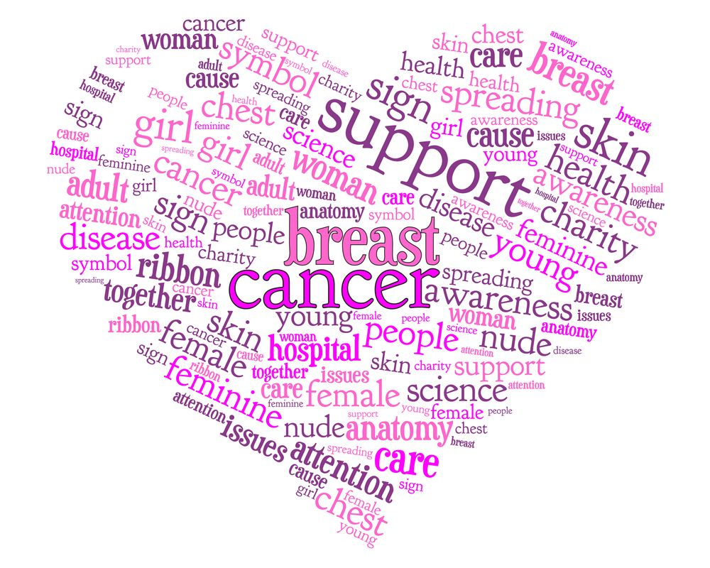 Breast cancer awareness cancer awareness breast cancer breast cancer awareness biocorpaavc Image collections